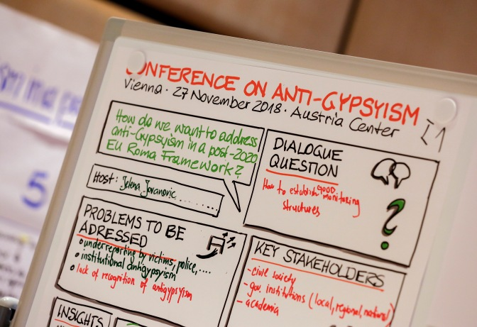 Conference on Anti‑Gypsyism on 27 November 2018. Copyright BKA/Ines Bind